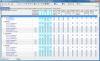 Zobrazení kopie nastavení ze Security settings