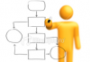 stock-photo-9602975-stick-figure-drawing-empty-flow-chart.png